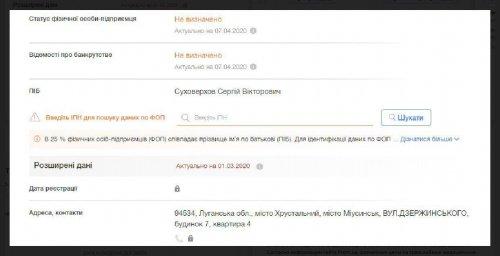 СБУ заинтересовала покупка чиновниками Черноморска слишком дорогих масок